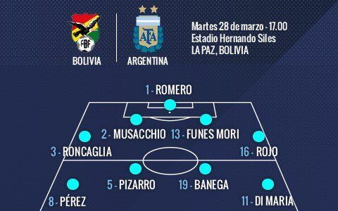 Bolivia vs Argentina en Vivo Clasificación Conmebol 2017