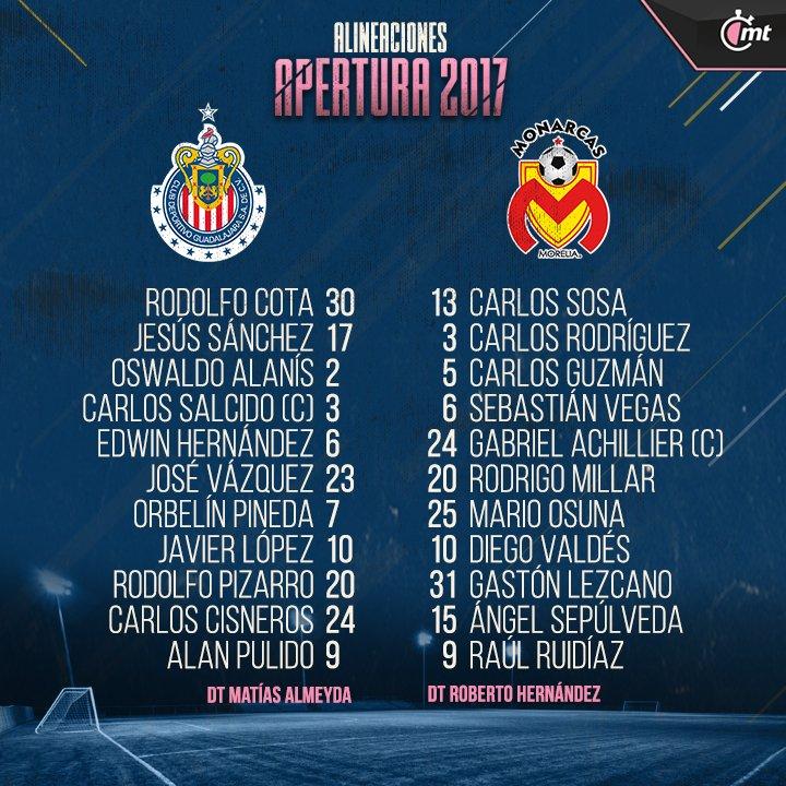 Morelia vs Tijuana en Vivo ESPN Play Copa MX 2017 previo