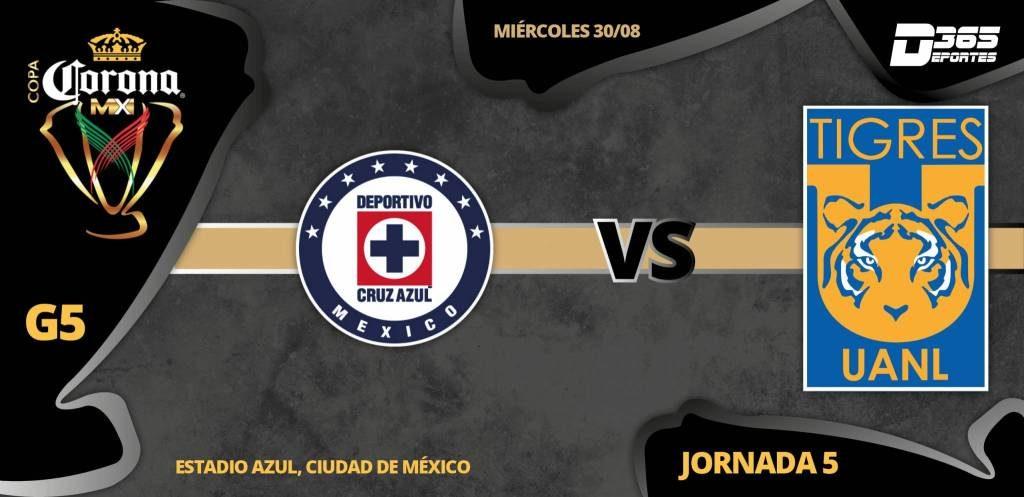 Partido Cruz Azul vs Tigres en Vivo 2017 Copa MX 2017