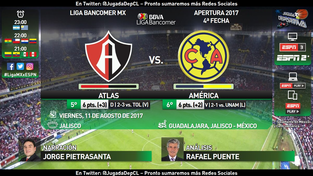 Toluca vs Atlas en Vivo por Internet Liga MX 2017 previo