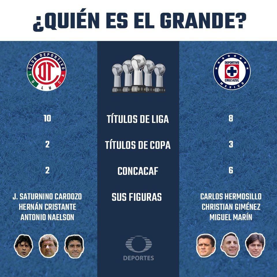 En vivo Toluca vs Cruz Azul Online Liga MX 2018