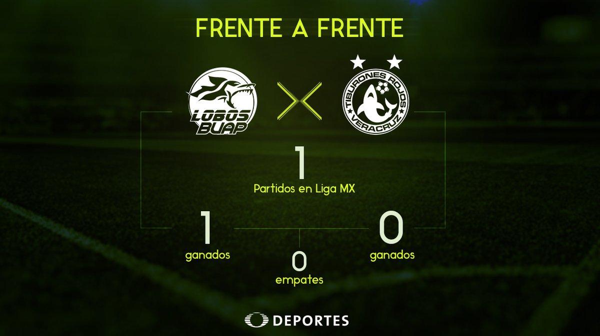 Lobos BUAP vs Veracruz en Vivo Liga MX 2018