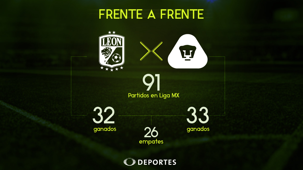León vs Pumas en Vivo Liga MX 2018