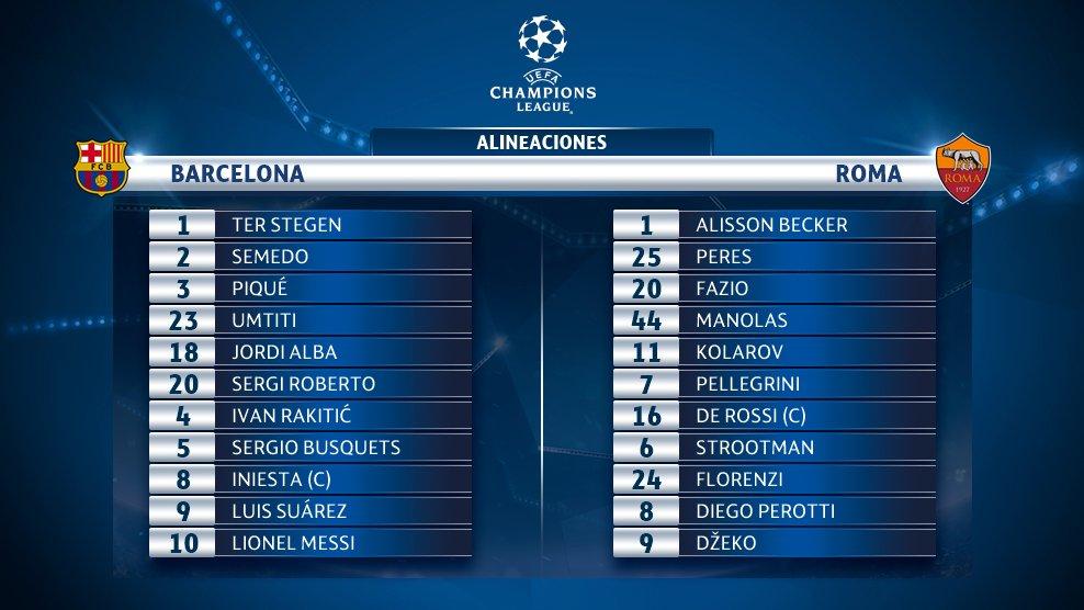 Barcelona vs Roma en Vivo Champions League 2018