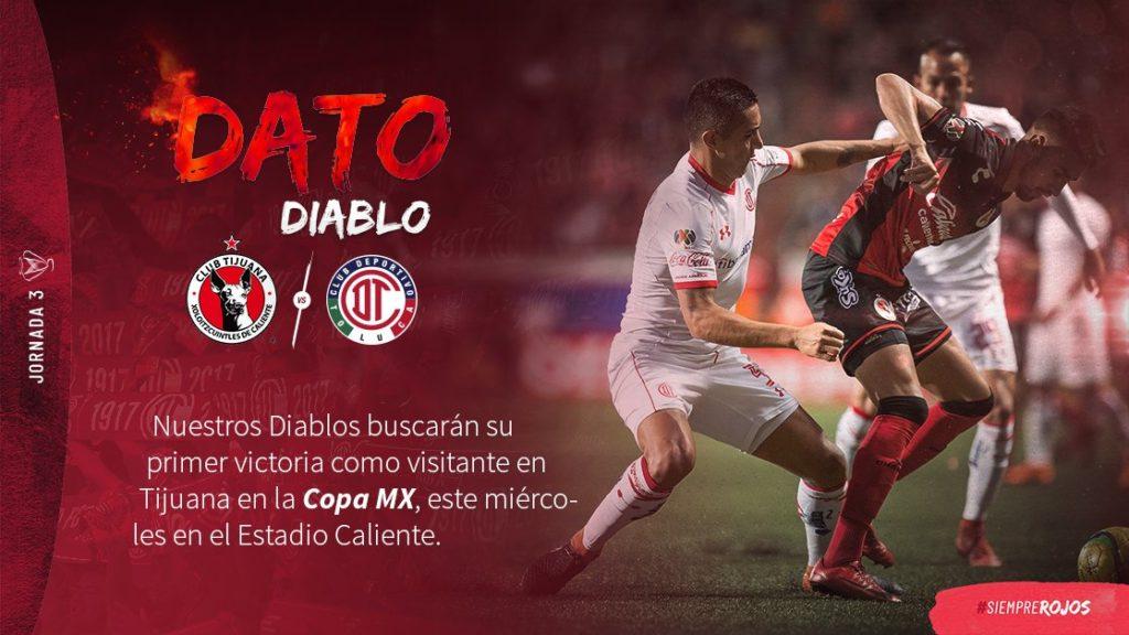 En Vivo Tijuana vs Toluca ESPN Copa MX 2018