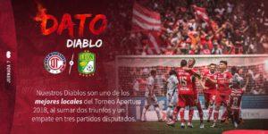 Jornada 7 Toluca vs León en Vivo Liga MX 2018