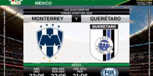 Rayados vs Gallos en Vivo Fox Sports Liga MX 2018
