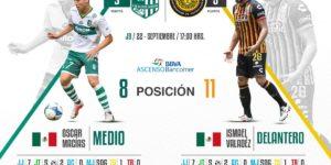 Juego Zacatepec vs Leones Negros 2018 en Vivo Ascenso MX