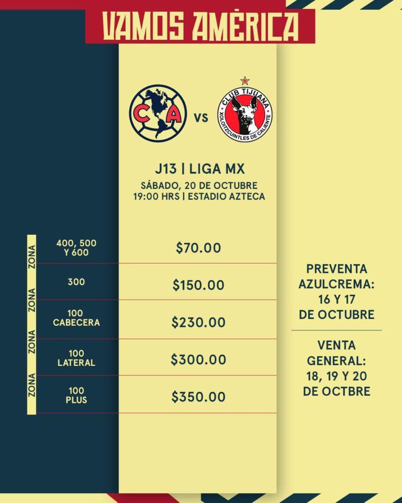 En que canal juega América vs Xolos 2018 Liga MX