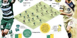 Santos vs América en Vivo Azteca 7 2018 Liga MX